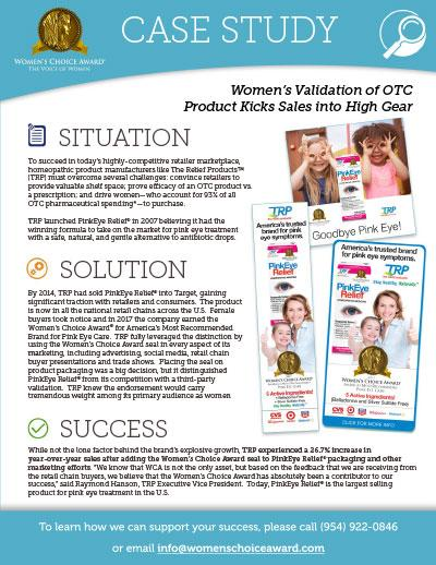 Women's Validation of OTC Product Kicks Sales into High Gear