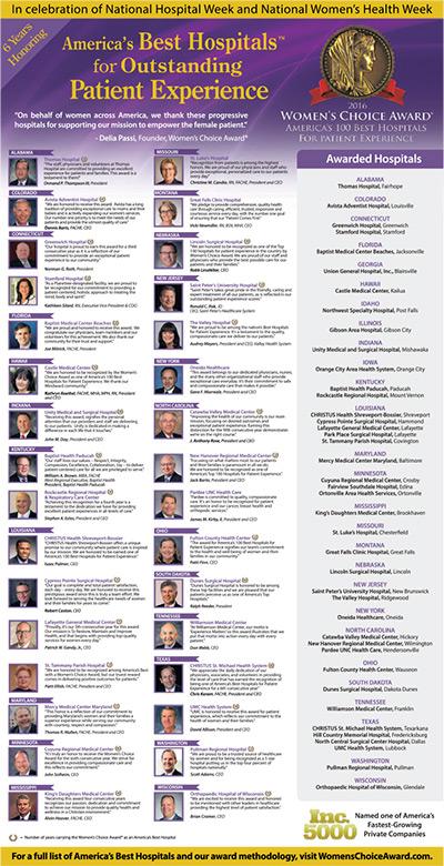 Women's-Choice---5.9.16
